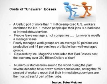 costs of unaware bosses